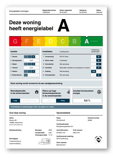 Energielabel volgens de NTA 8800